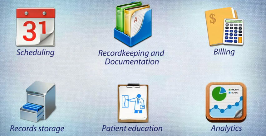 SmartCloud by ChiroTouch EHR Software and Patient Portal