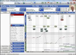 UroChart EHR Software By IntrinsiQ EHR and Practice Management Software