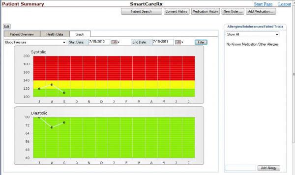 SmartCare by Streamline EHR Software EHR and Practice Management Software