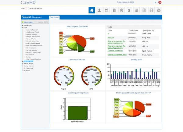 CureMD EMR Software EHR and Practice Management Software