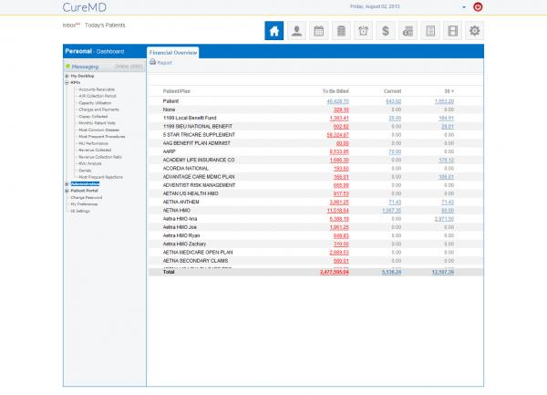 CureMD EMR Software EHR and Practice Management Software