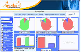 Agastha EHR Software EHR and Practice Management Software