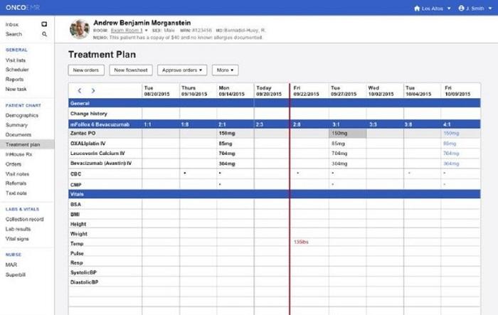 OncoEMR Software EHR and Practice Management Software